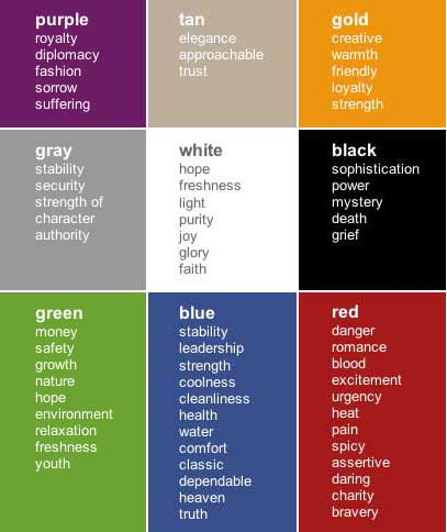 Bedroom paint colors meanings